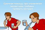Признаки пищевого отравления у ребенка и первая помощь на дому